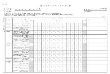 「施工プロセス」のチェックリスト(案)について(1/4)