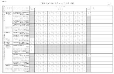「施工プロセス」のチェックリスト(案)について(2/4)