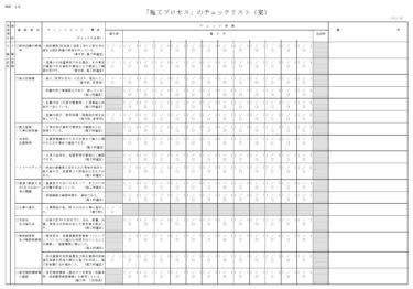 「施工プロセス」のチェックリスト(案)について(3/4)